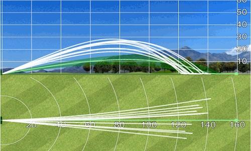 Cleveland 588 Altittude (trajectoires)