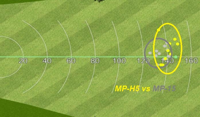 Comparaison des distances entre les deux clubs