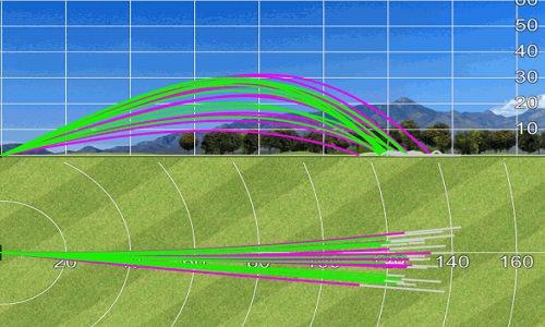 Comparaison des trajectoires mesurées avec le speedblade par rapport au RocketbladeZ