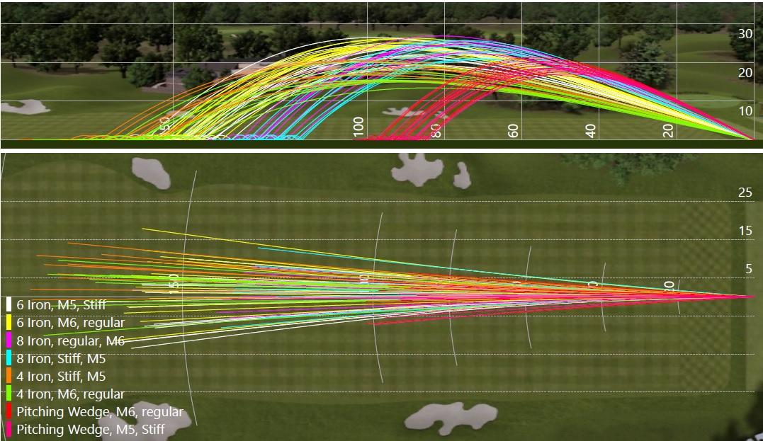S'agissant des trajectoires, et notamment la hauteur des balles, c'est là-aussi assez difficile de voir des différences.
