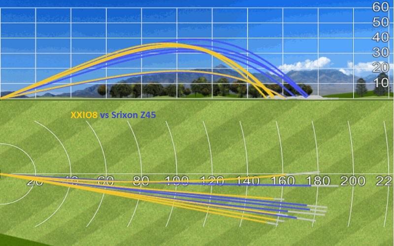 Trajectoires mesurées avec le XXIO8 comparées avec le Srixon Z45