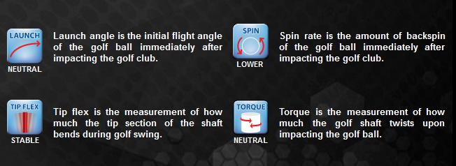 Les attributs principaux concernant un shaft de golf