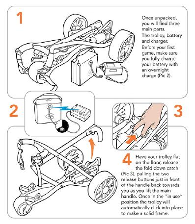 Les avantages d'un chariot électrique pliant