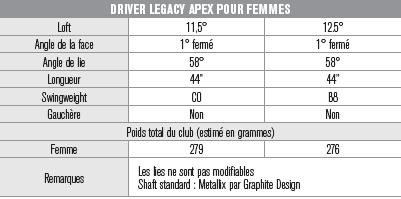 driver-legacy-apex-lady.png