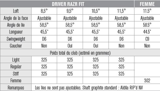 driver-razr-fit.png