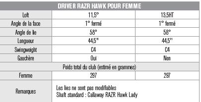 driver-razr-hawk-lady.png