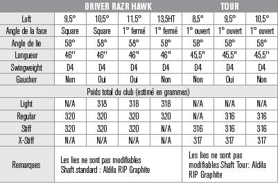 driver-razr-hawk.png