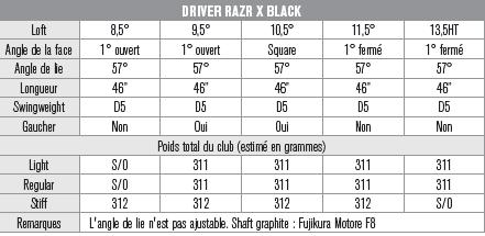 driver-razr-x-black.png