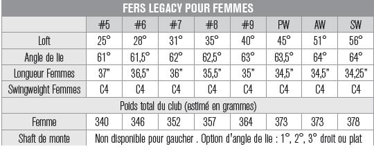 LEGACY pour dames