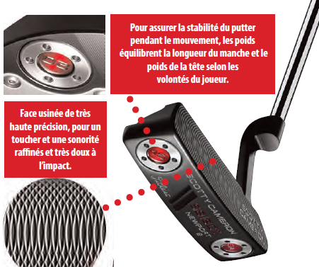 Putters 2012 SELECT by Scotty Cameron