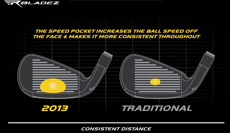 Les fers TaylorMade RocketbladeZ : innovation ou coup marketing?