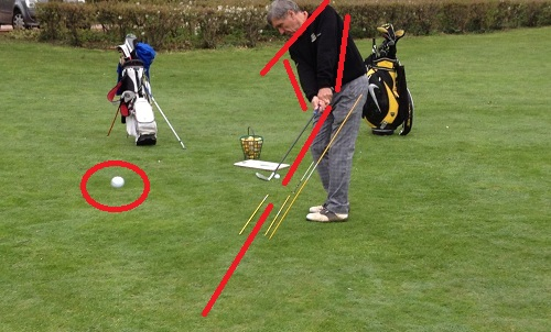 Le secret d'un bon chipping au golf !