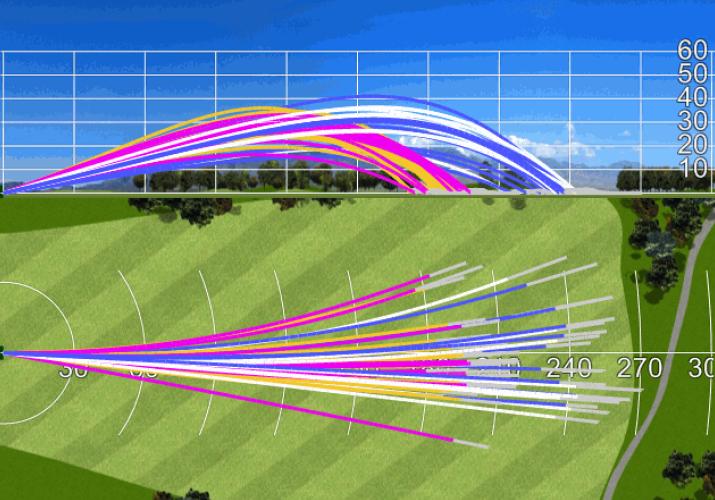 Comparaison des trajectoires des drivers Titleist 913 D2 et Mizuno JPX 825