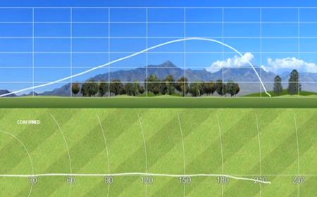 Trajectoire d'une balle de golf mesurée au trackman