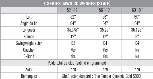 x-series-jaws-cc